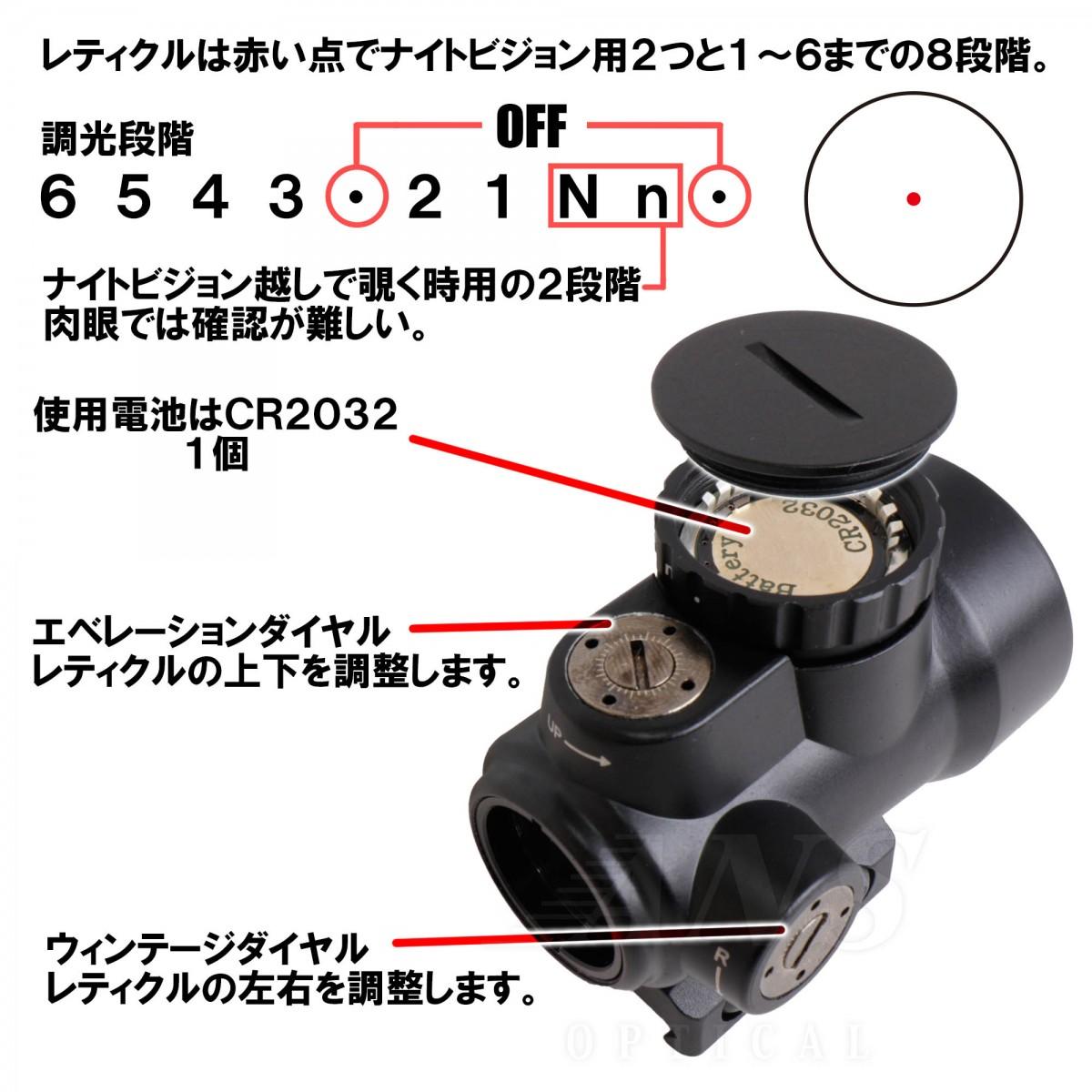 ANS optical  MROタイプ ドットサイト 1x25 (ローマウント/ハイマウント)